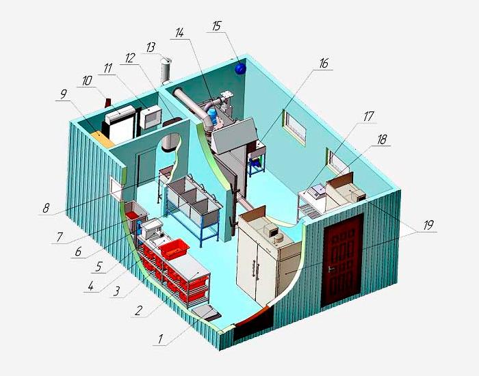 Модульный цех по переработке мяса (до 400 кг в смену)