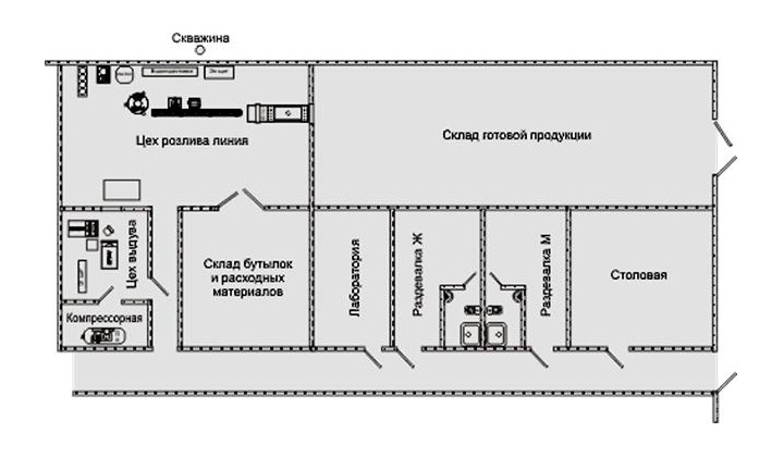 Универсальная линия розлива газированной и негазированной воды в ПЭТ тару